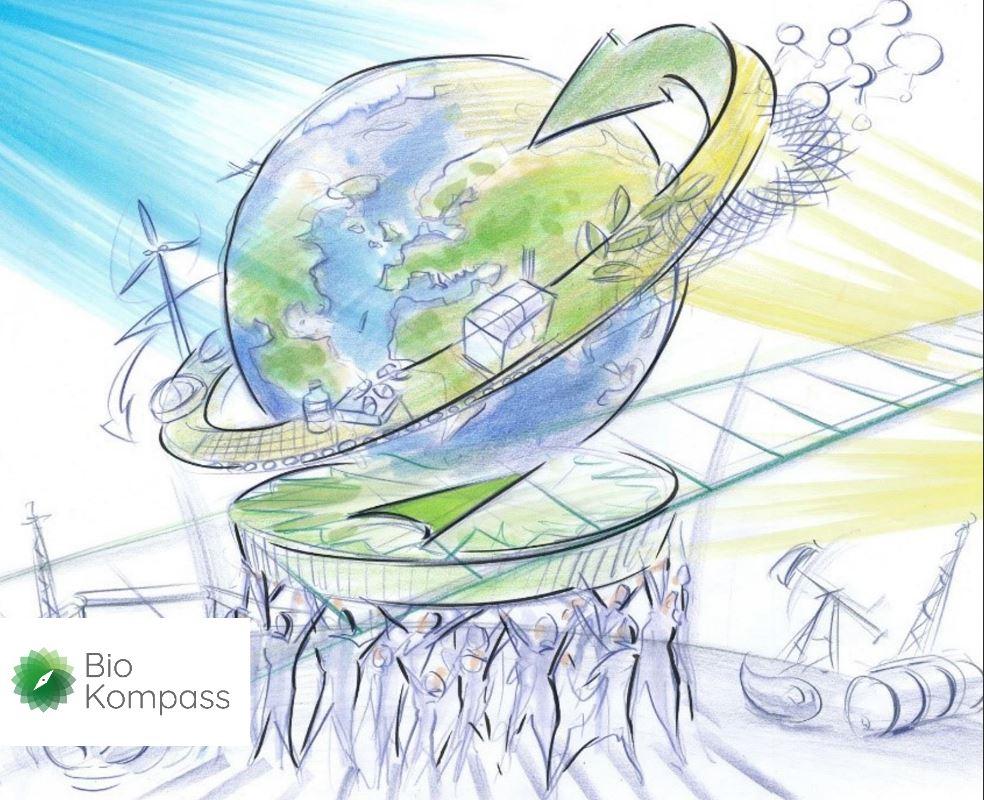 Bio-Kompass-Zukunftsbilder