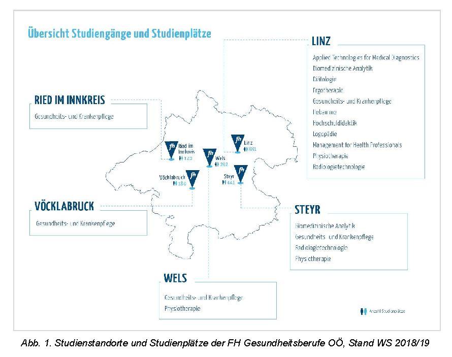 FH-Gesundheitsberufe-OÖ Standorte-Studiengänge 10-2018