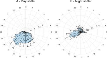 Grafik Blaulicht-im-Nachtdienst